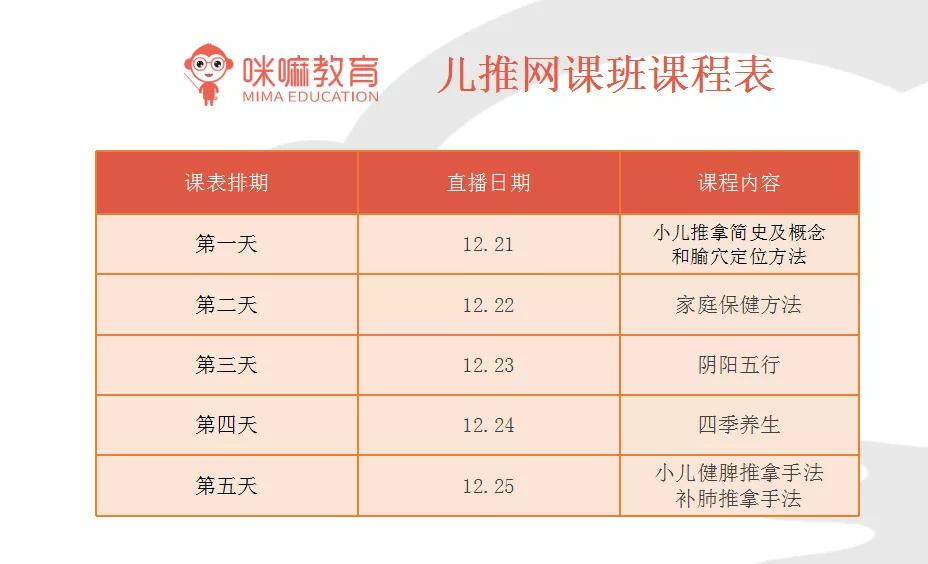 咪嘛教育冬季第一期网课将于12.21日正式开课