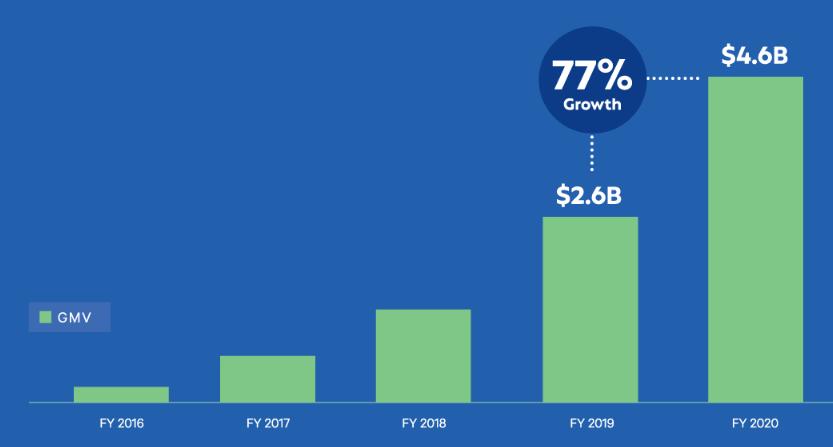 乐信:金融科技的重估与新消费的升维