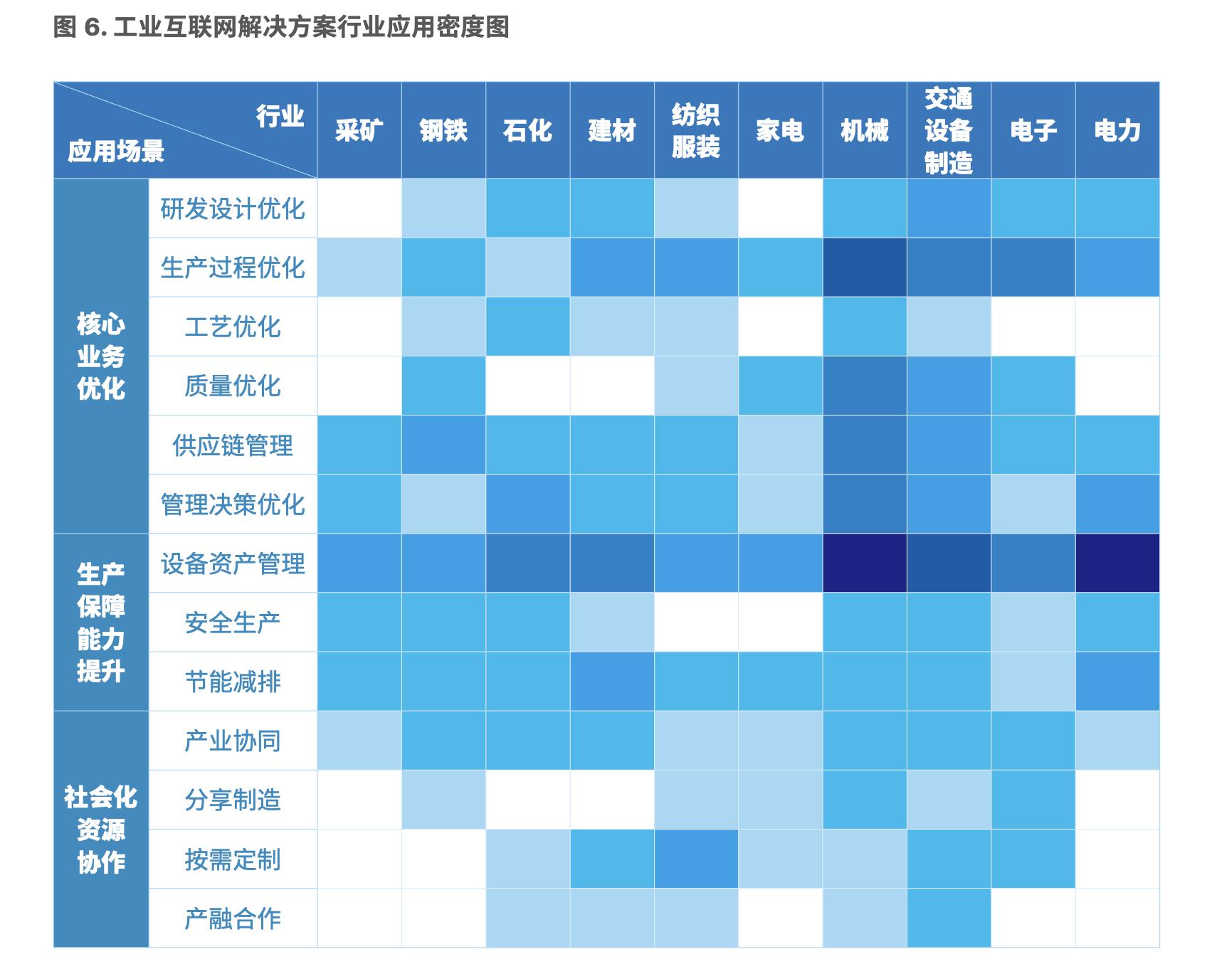 工业互联网解决方案创新应用报告(2020)