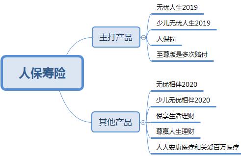 中国十大保险公司,这次我研究了个透 第12张
