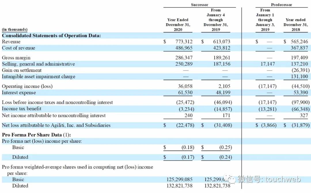 医疗设备管理公司Agiliti上市:涨17% 市值21亿美元