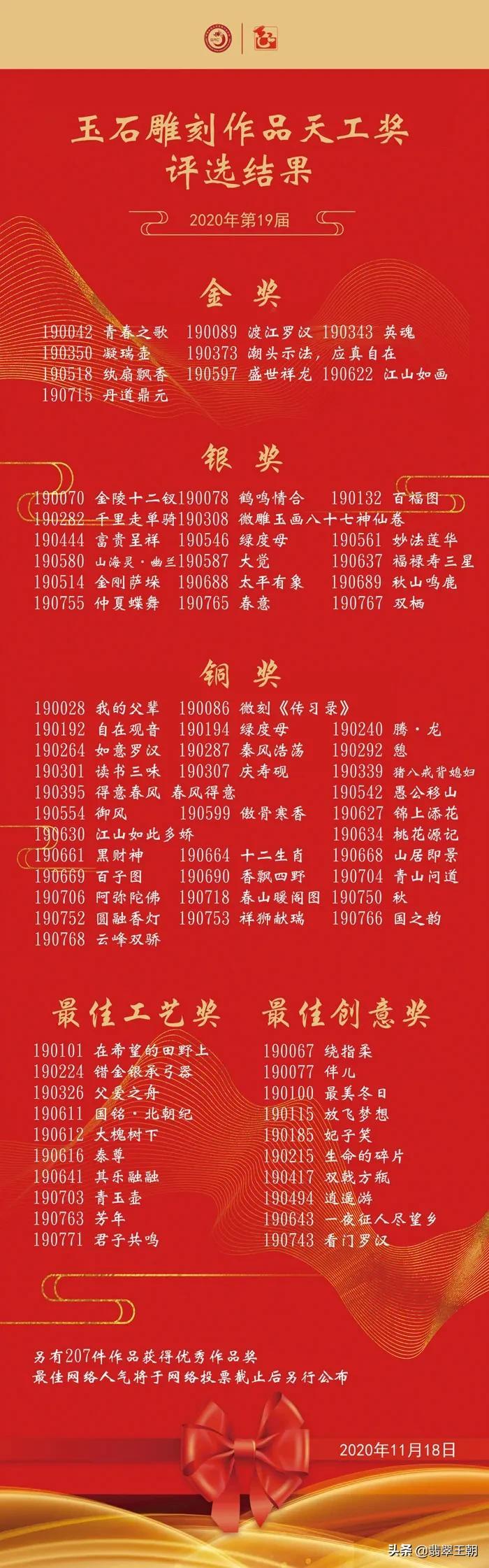 """2020""""天工奖""""获奖作品公布,高清大图 领略名家大作"""