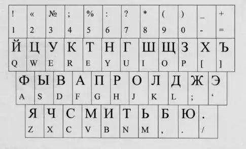 中国56个民族(四十四),俄罗斯族