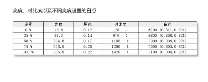 体验大屏带来的超级沉浸感 优派vx3276-4k-mhd 32寸显示器使用测评