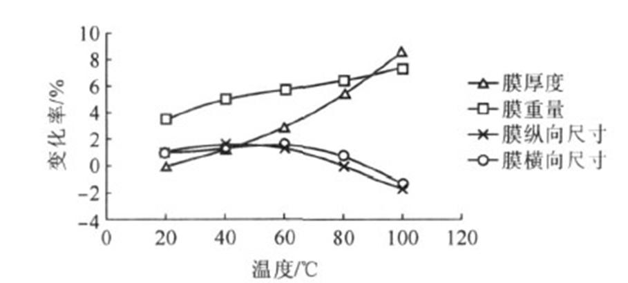 高温高热对电力电容器的影响及处理措施