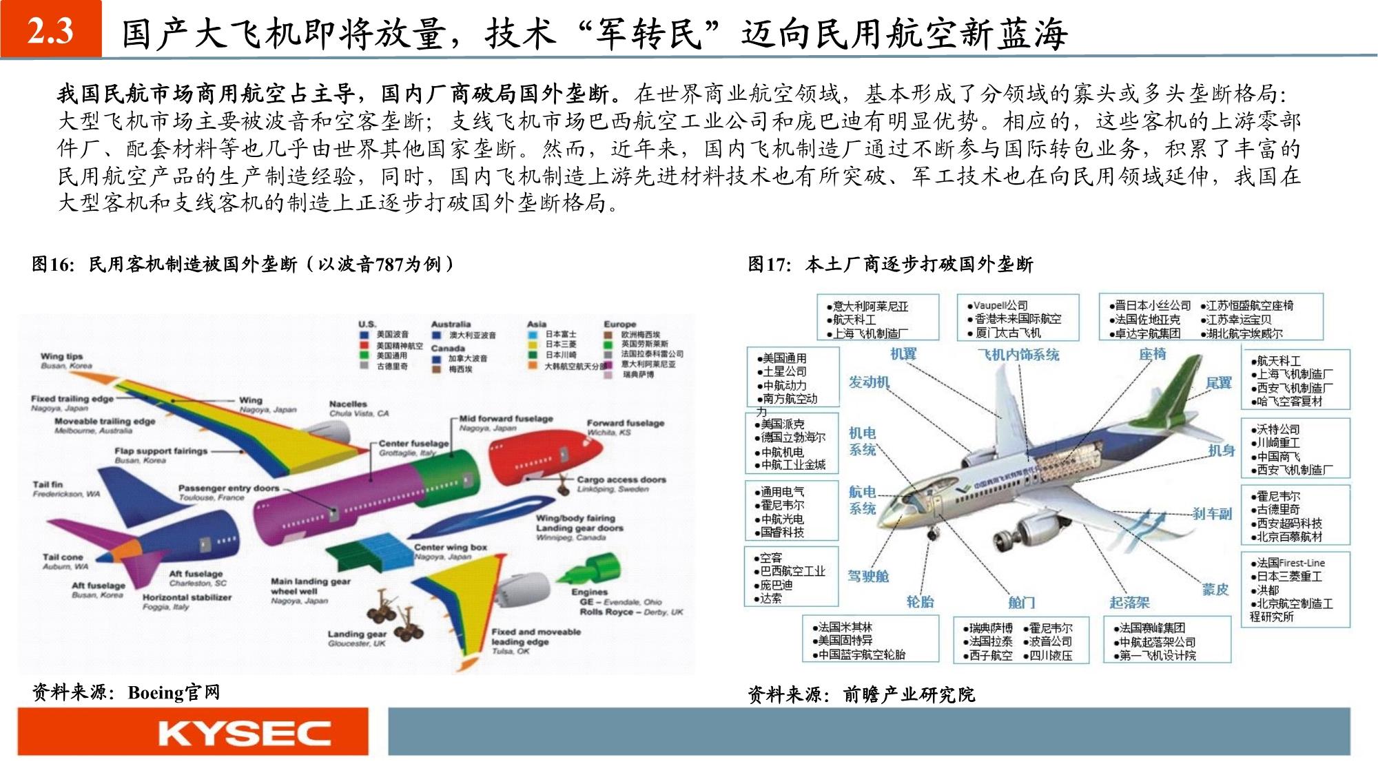 化工新材料行业投资策略:国产替代和军工材料迎历史性机遇