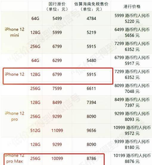 海南版iPhone 12即将上线,港行iPhone还香吗?