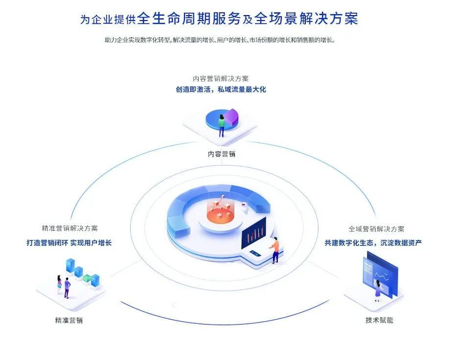 """卓尔智联旗下卓尔数科入选东湖高新2020年科技""""小巨人"""""""