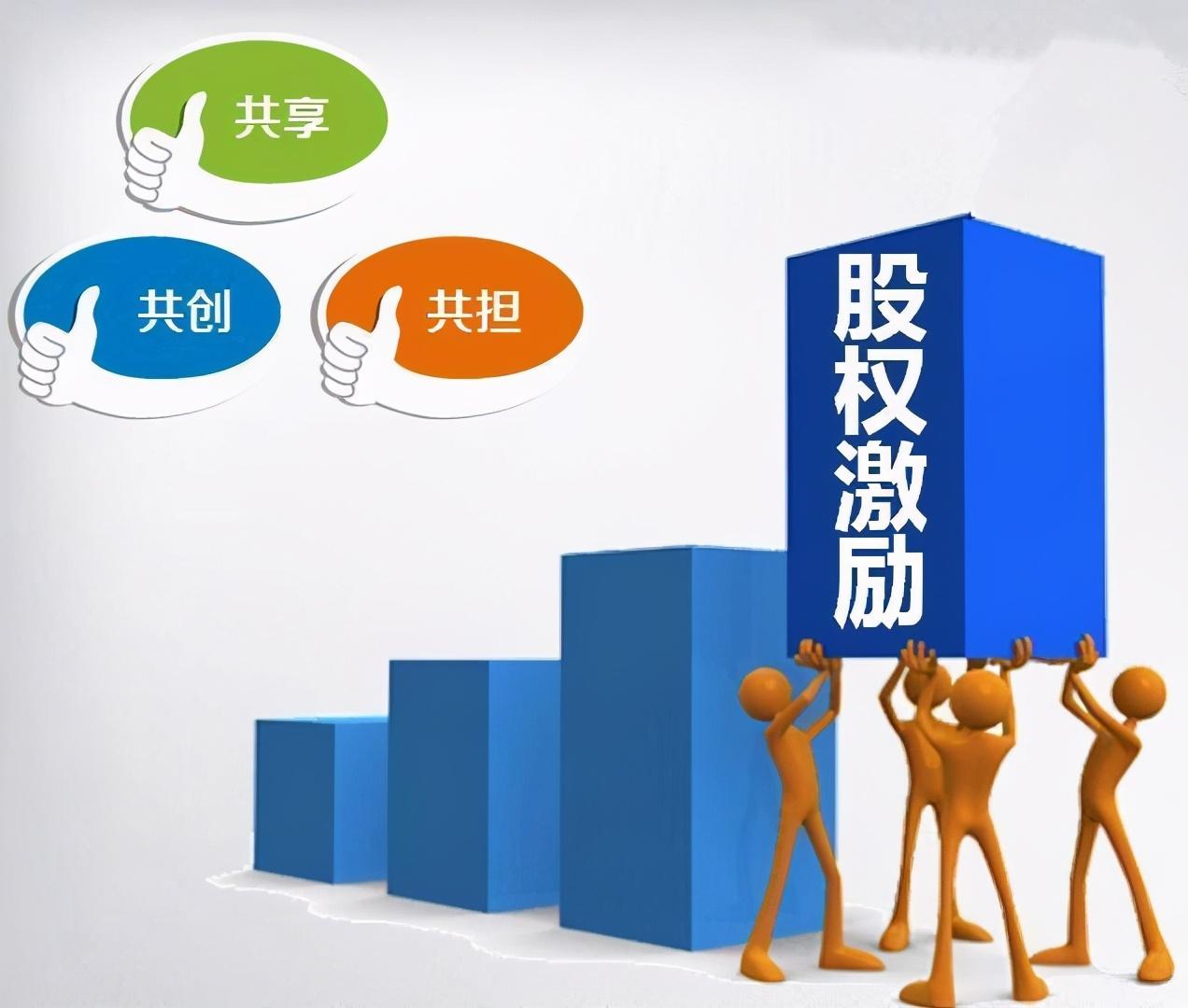 上市公司与非上市公司有哪些区别?为什么有人说上市是为了圈钱?
