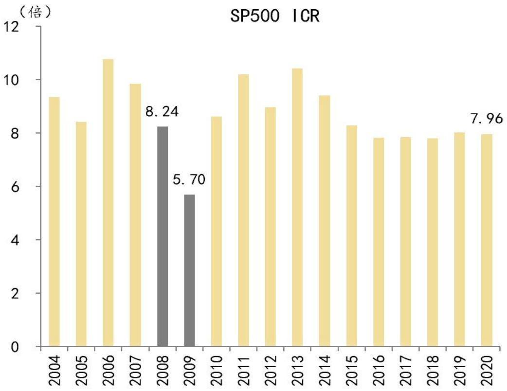 善事利器,顺势而为——2021年A股年度展望