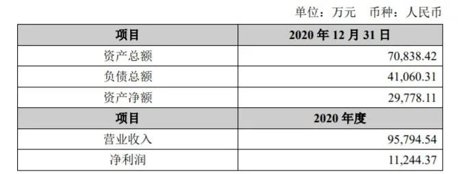 腾讯联合优酷爱奇艺等抵制无版权剪辑 | 三文娱周刊第172期