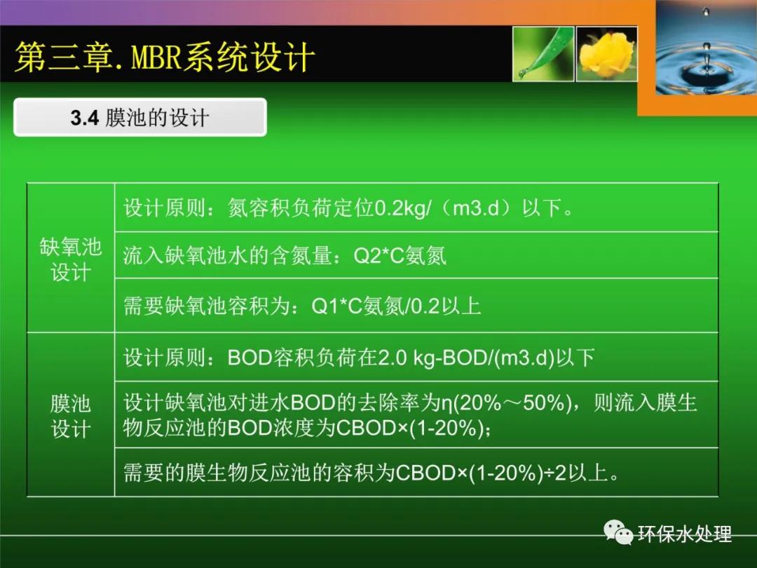 MBR工艺全面介绍(原理、流程、应用等)