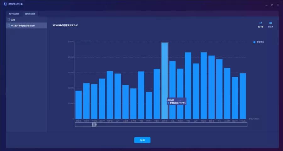 「产品升级」数据库取证新增数据统计分析、在线数据库解析等功能