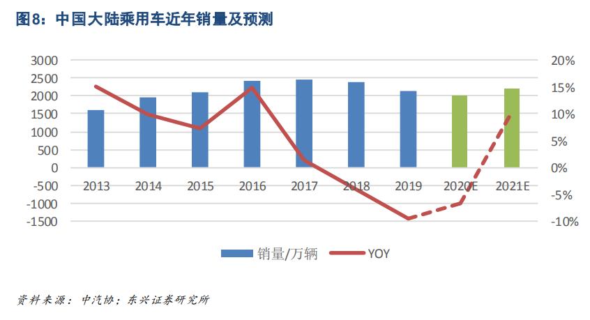 制造业2021年投资策略:聚焦产业升级、节能减排、自主可控