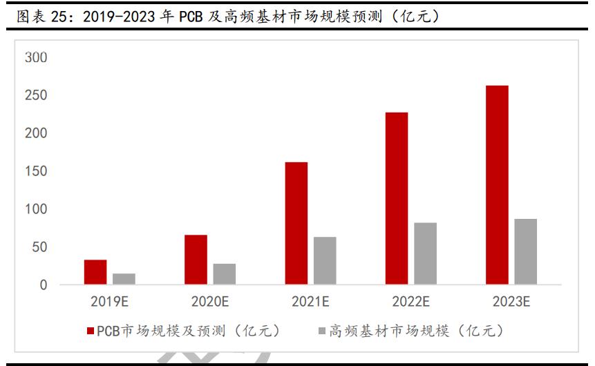 新材料行业深度报告:发展空间广阔,万亿市场爆发