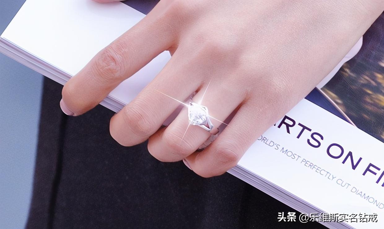 戒指的戴法和意义男(男士戒指戴左手还是右手)