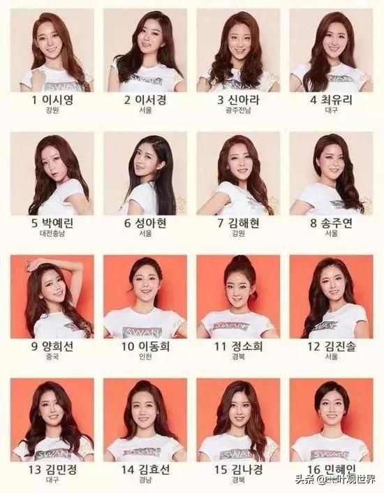 """2020年韩国小姐冠军诞生,新规则使得选美避免""""大撞脸"""""""