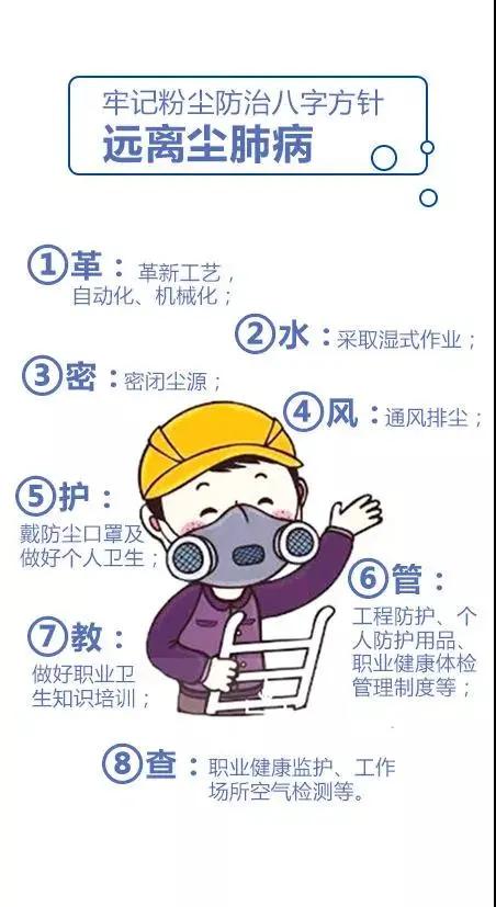 揮不去的生命陰霾,塵肺病的元兇----生產性粉塵