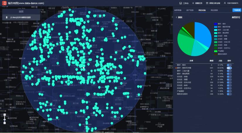 目前常用的市场数据采集分析软件有哪些