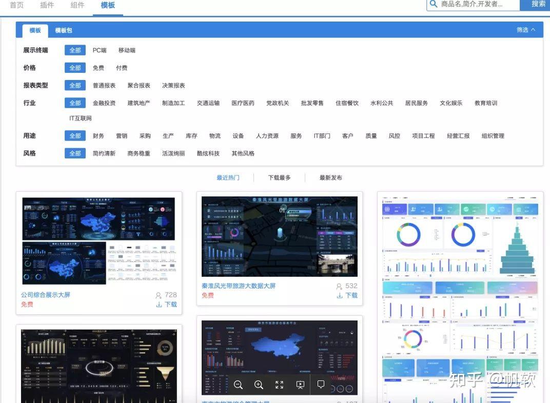 超全干货:数据可视化的设计总结,工具,技术要点统统都有