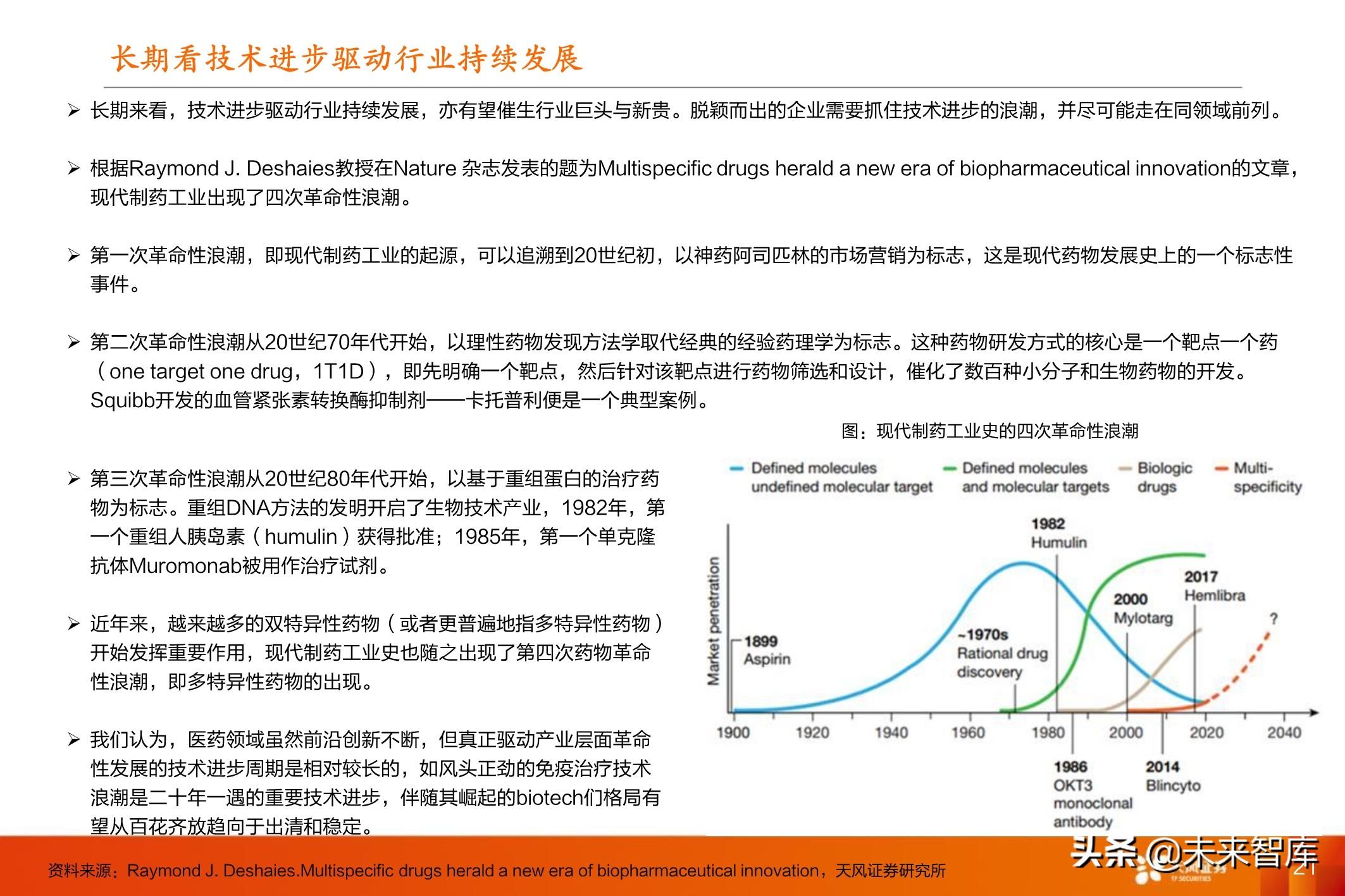 创新药行业深度报告:十年十倍赛道下的巨头与新贵
