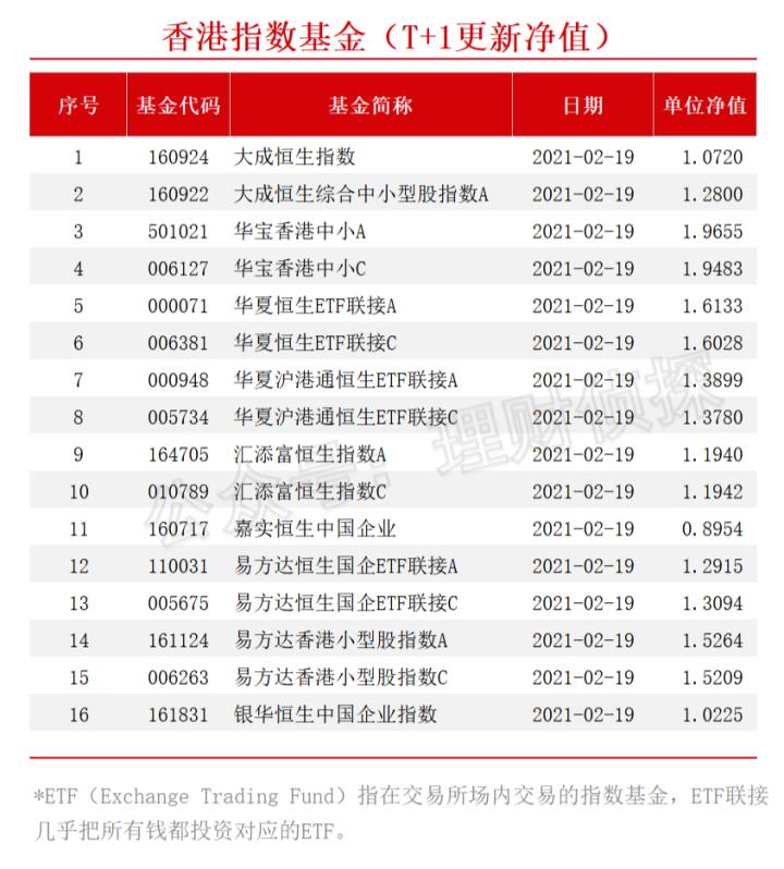 看了市面上的170家QDII,终于算出了他们的交易时间