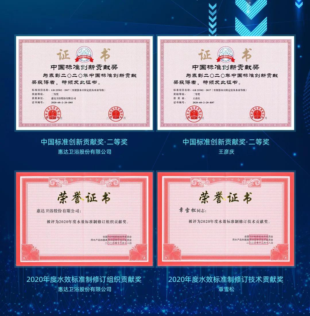 """行业标杆!惠达卫浴荣获""""中国标准创新贡献奖""""等多项大奖"""