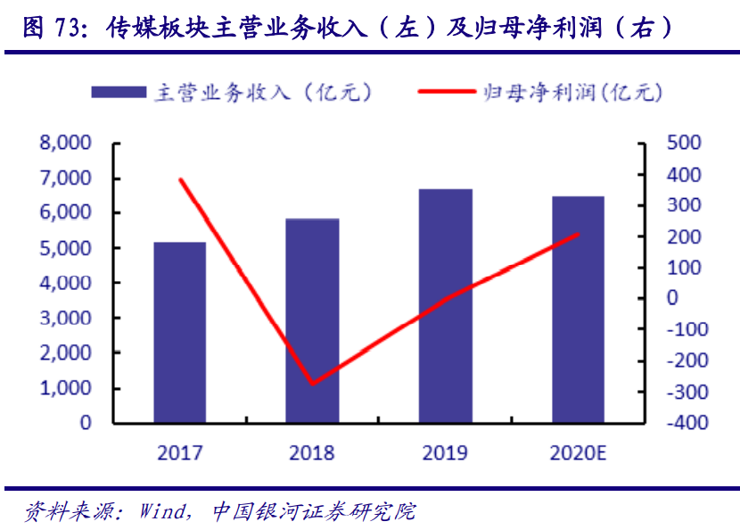 2021年宏观研究与投资策略:谨慎乐观,精耕细作,步步为盈