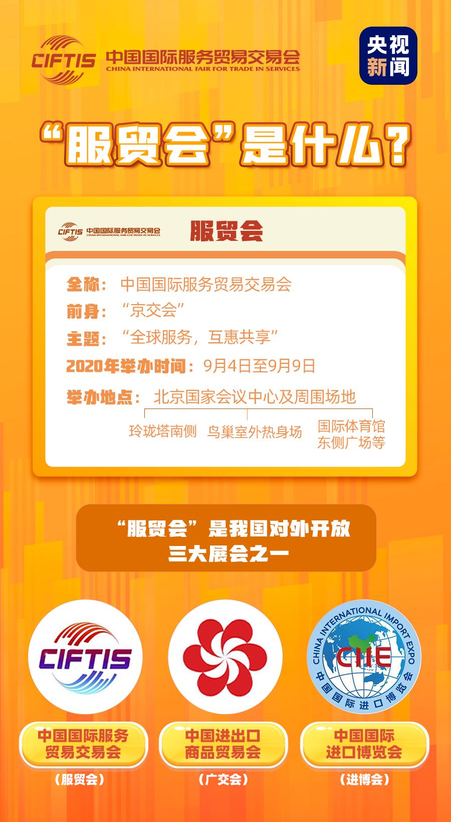 开幕!高博登上2020年中国国际服务贸易交易会舞台