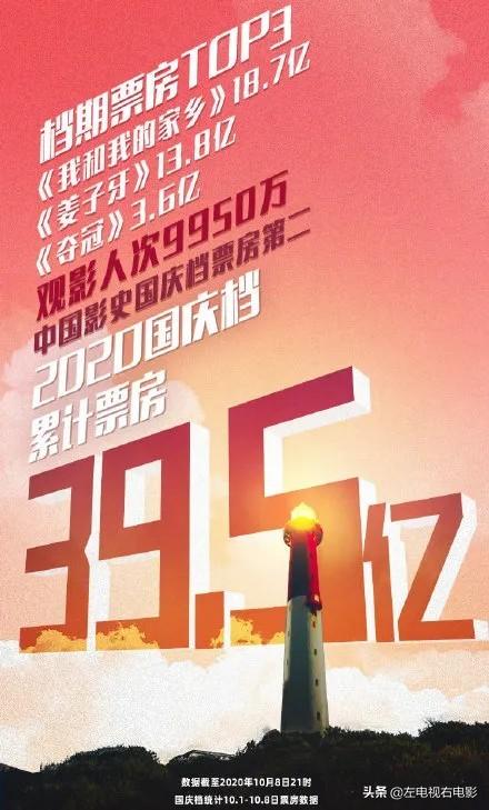 唐探3回归春节档:老唐+小秦的热度,飙得令人羡慕