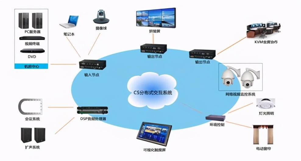 架构解密从分布式到微服务:分布式系统的设计理念