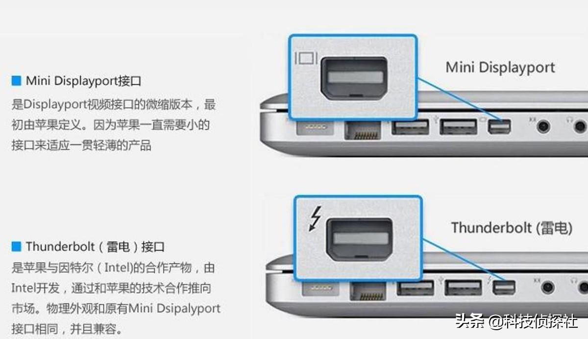 LG gram 16的双雷电4接口有啥用?看完文章你就懂了
