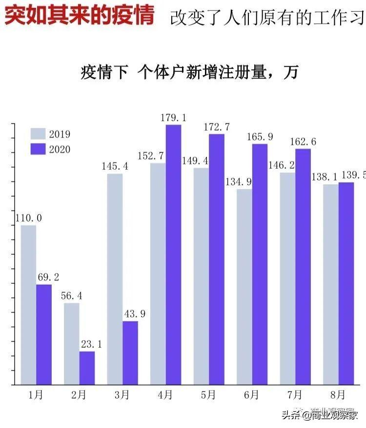 2021年,中国零售业将发生三件大事