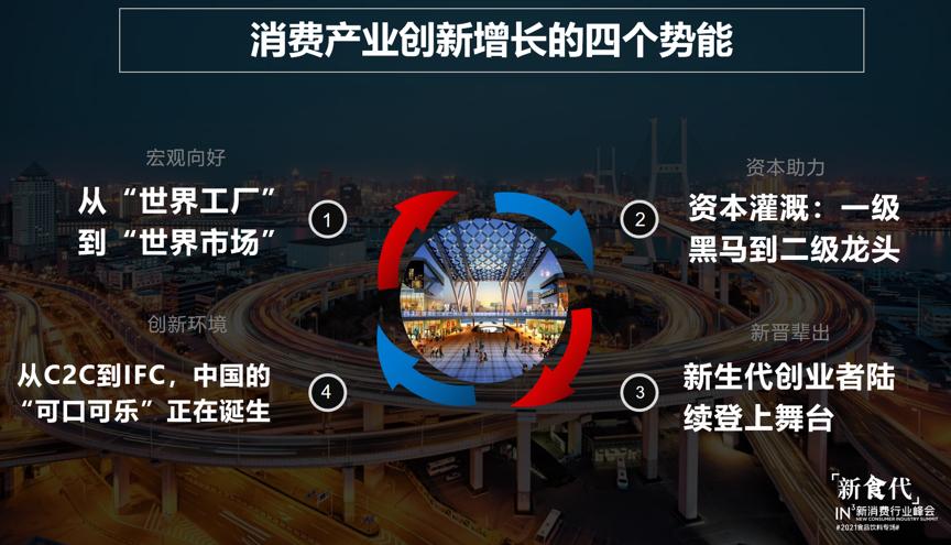 """连界董事长王玥:求势者胜,中国消费产业的""""题眼""""在哪里?"""