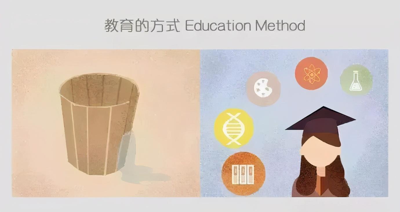 23幅犀利的漫画对比:教育不是灌满一桶水,而是点燃一把火