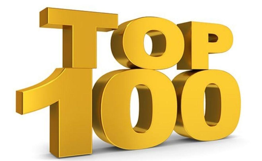 2020年中国互联网综合实力企业排行榜 Top 100