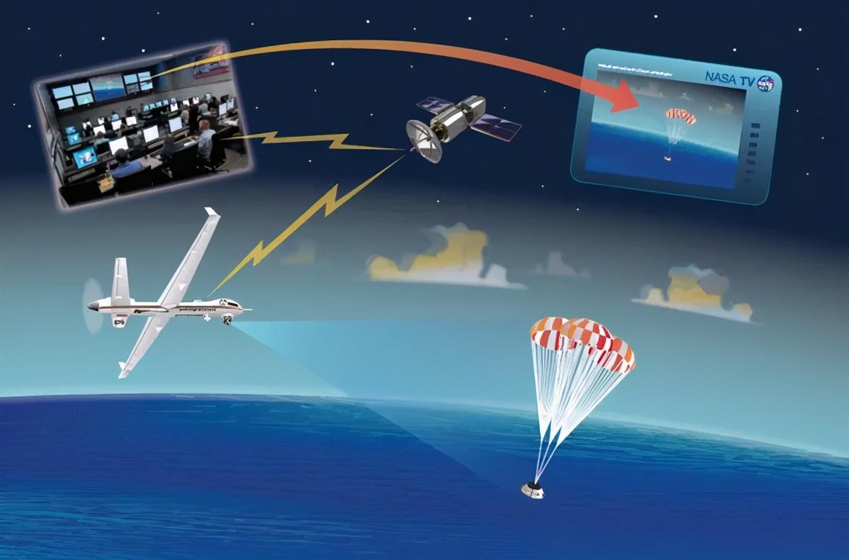 美军投资1.5亿美元研发新一代两栖战术通信系统(ATCS)