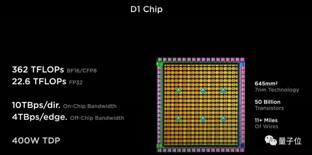 特斯拉D1芯片遭实名diss:内存到封装都成问题
