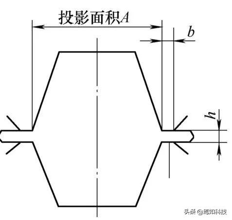 紧固件冷成型工艺介绍