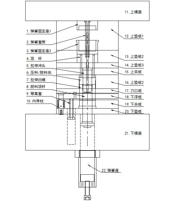 深拉伸模具设计之连切带拉复合模您真的了解吗?
