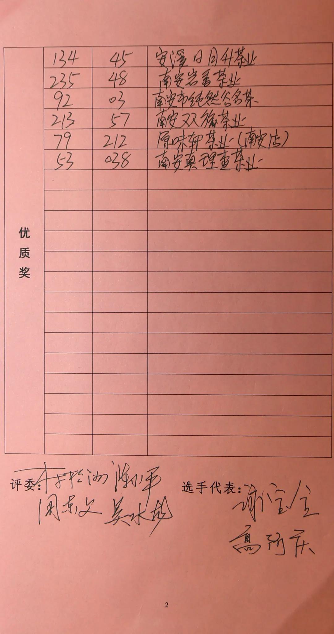 """2020年秋季安溪铁观音清香型""""郑成功""""杯茶王赛金奖诞生"""