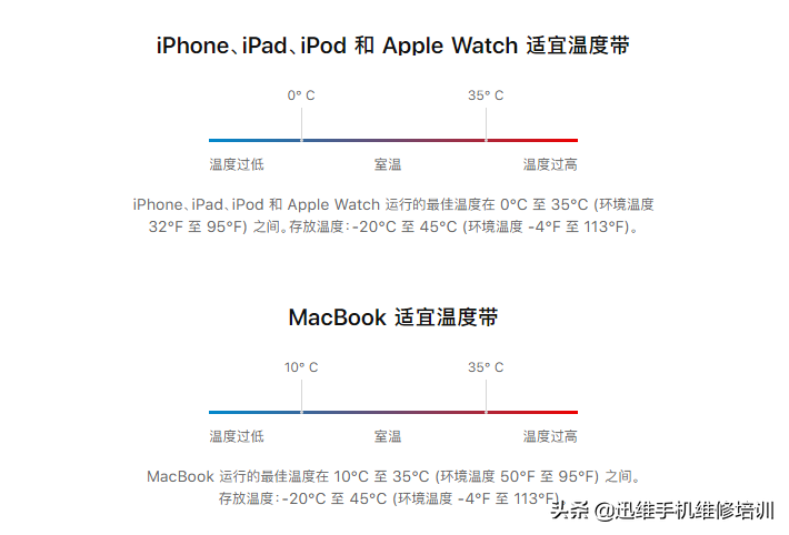 苹果iPhone12电池损耗大不耐用?延长续航五个关键问题