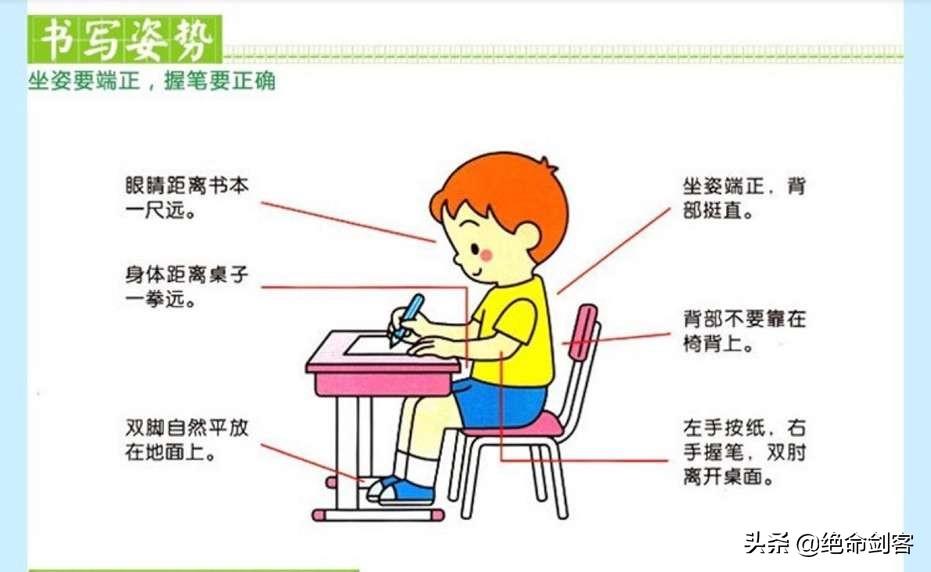 如何培养幼儿正确握笔姿势和坐姿