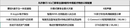 不止于轿车,东风雪铁龙凡尔赛C5 X 14.37万起预售