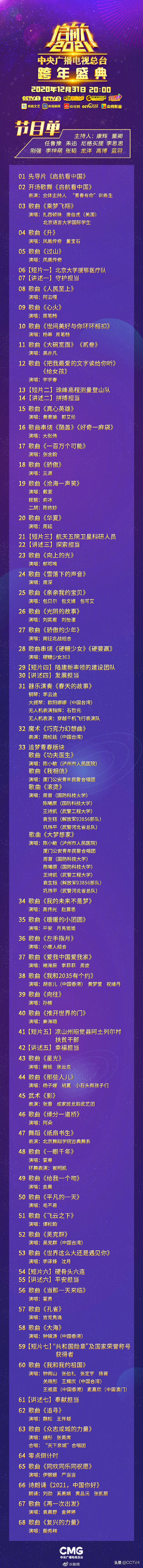 《启航2021——中央广播电视总台跨年盛典》节目单新鲜出炉
