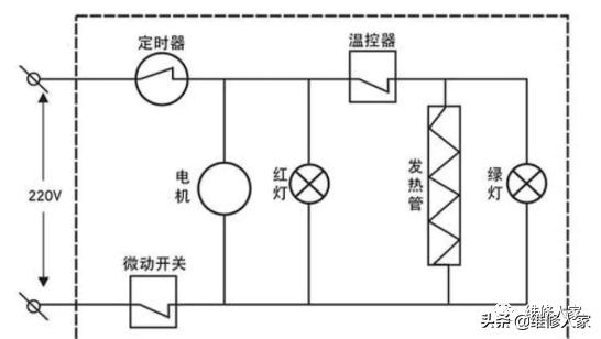 空气炸锅好不好,内部结构和常见的故障修理方法