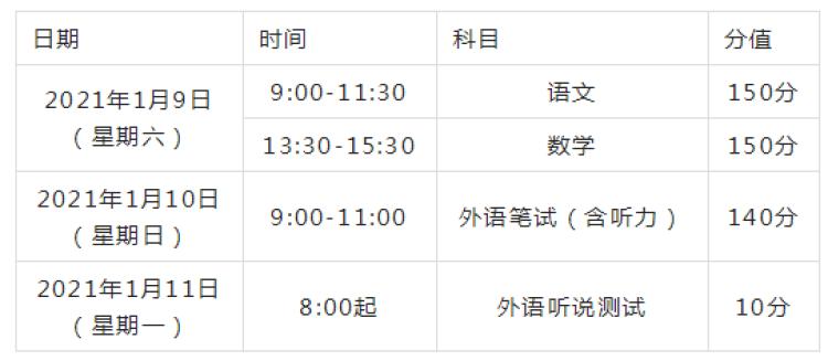 2021年上海春季高考明天开考,浦东万余名考生看过来→