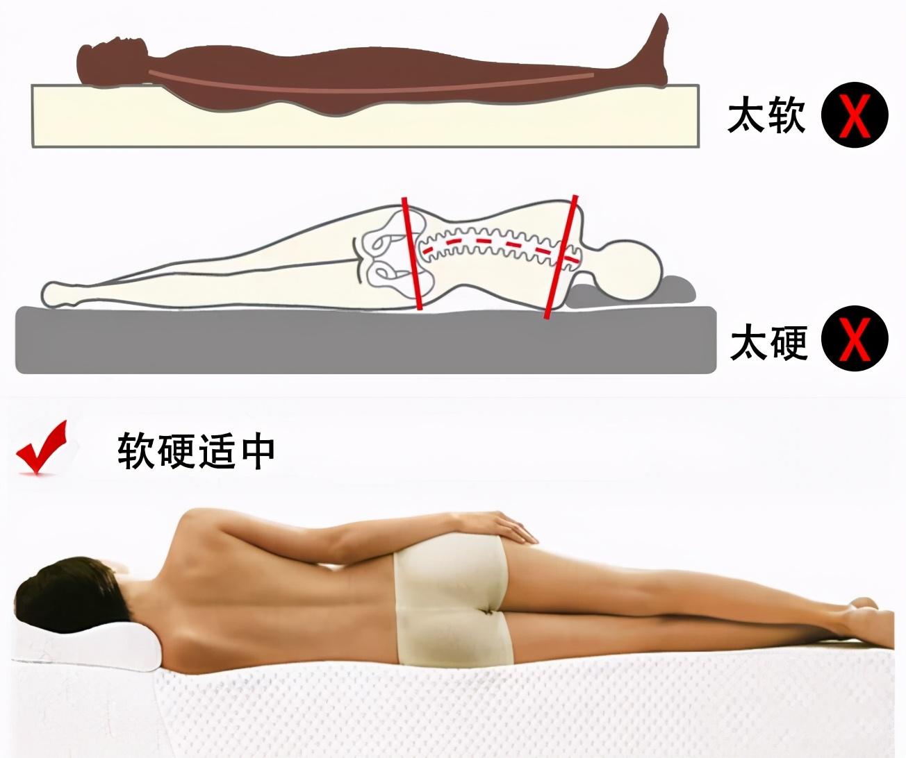 颈椎难受 该换一张苏老伯精细黄麻床垫
