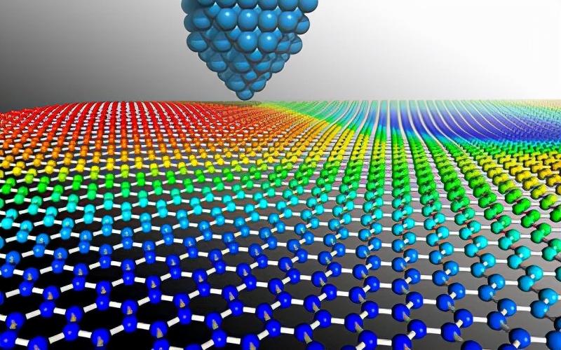 北京欧倍尔氮掺杂石墨烯制备及其在锂硫电池中的应用虚拟仿真软件