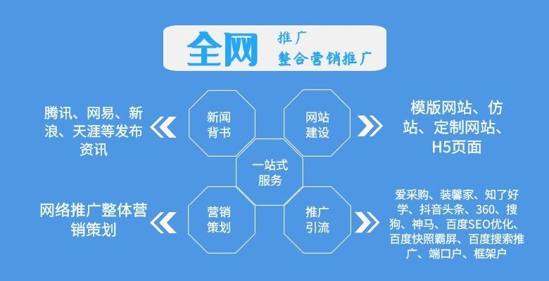 網站優化模板原創和站前數據(做精seo年入千萬不是夢)